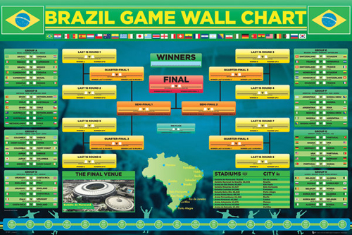 2014 FIFA World Cup wall chart