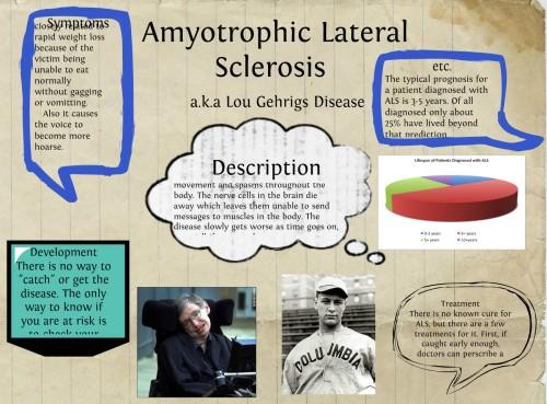 ALS or Lou Gehrig's Diseas
