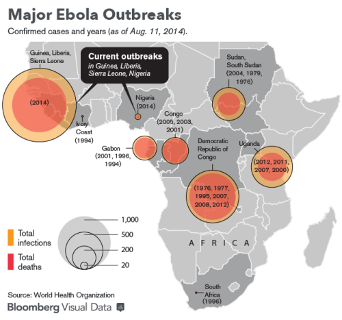 major ebola outbreaks courtesy of bloomberg-com