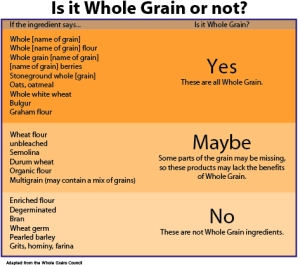 whole grain courtesy of maryrodavichwvudietetics