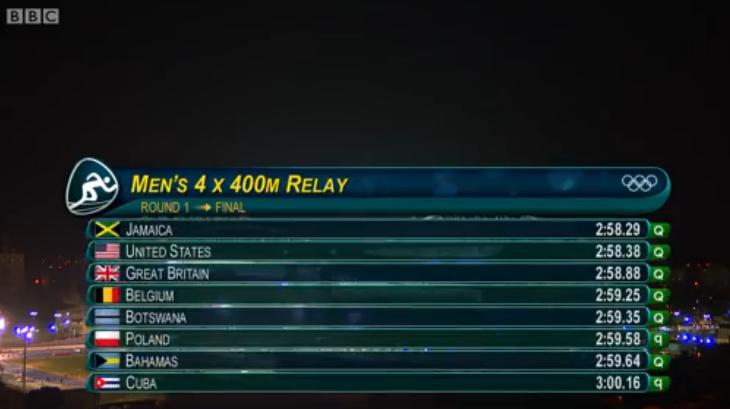 4x400m Relay Men Final (2)