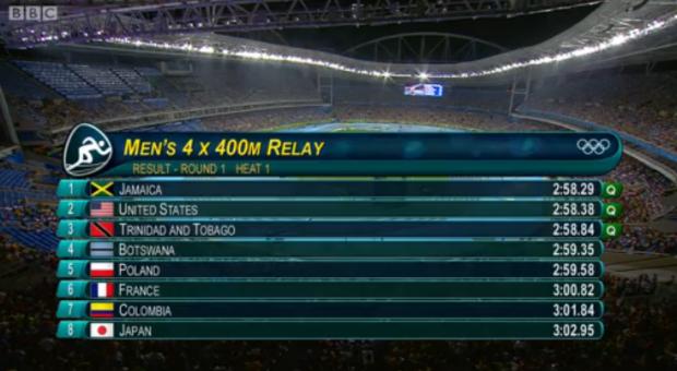 4x400m Relay Men Final (3)