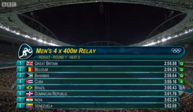 4x400m Relay Men Final.56