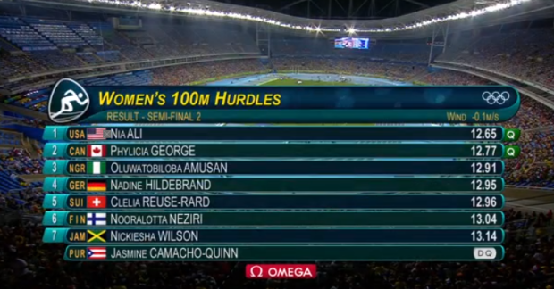 Nickiesha Wilson at the rio olympics results