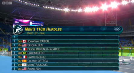 Omar McLeod History Making Victory In Men's 110m Hurdles Finals 2
