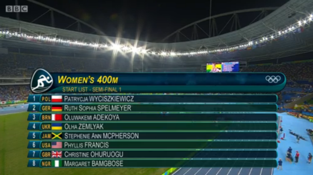 stephanie ann mcpherson in womens 400m semi finals at rio