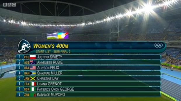 christine day in womens 400m semi finals at rio