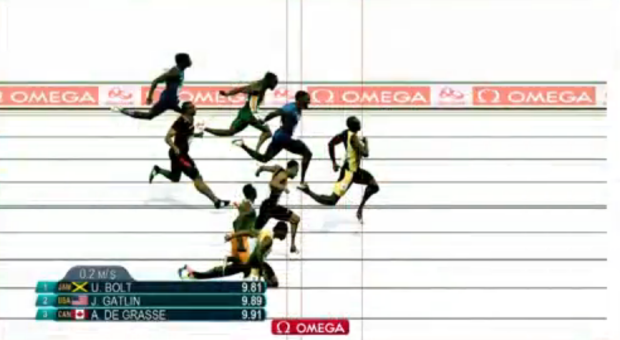 Rio 2016 Olympics: Usain Bolt Three Time 100m Olympic Champion
