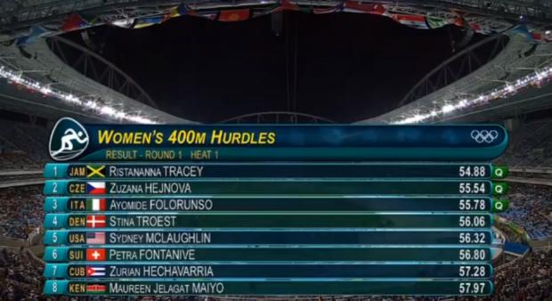 Ristananna Tracey at rio olympics