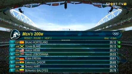 yohan blake running in mens 200m at the rio 2016 olympics