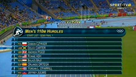 deuce carter at rio 110m hurdles semi finals