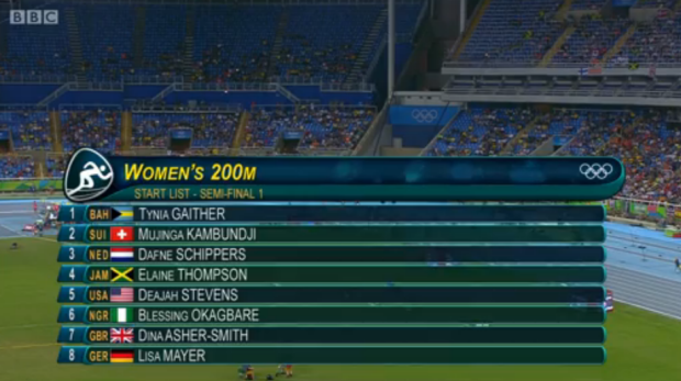 elaine thompson in 200m semi final