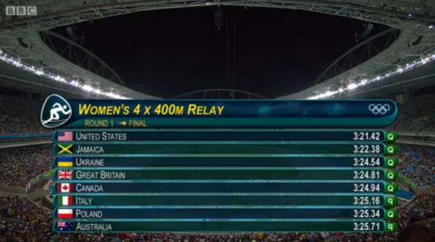 women 4x400m (2)