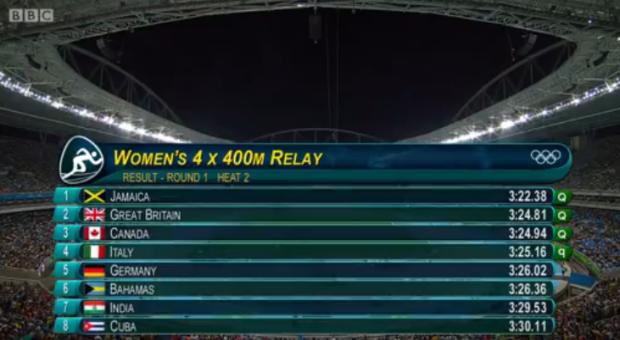 women 4x400m (3)