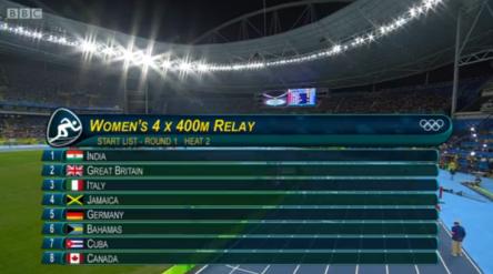 women 4x400m