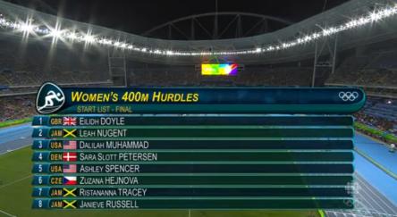 Women's 400m Hurdles Final (2)
